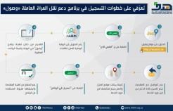 800 ريال شهرياً قيمة دعم نقل الموظفة السعودية في القطاع الخاص